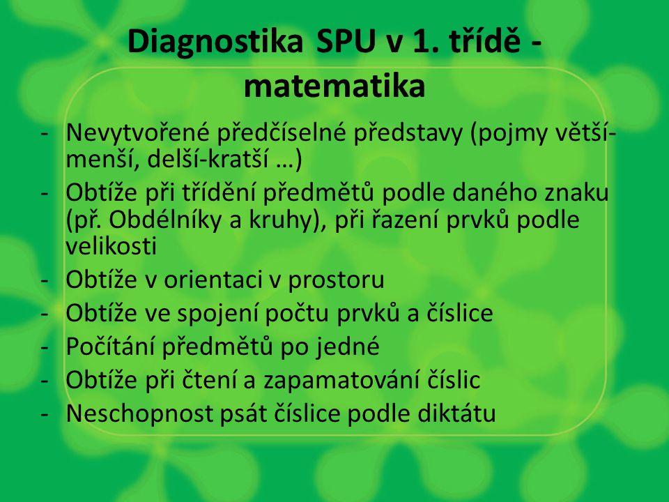 Diagnostika SPU v 1. třídě - matematika -Nevytvořené předčíselné představy (pojmy větší- menší, delší-kratší …) -Obtíže při třídění předmětů podle dan