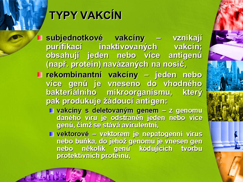 TYPY VAKCÍN Živé vakcíny: virulentní – už se nepoužívají, atenuované – obsahuje dlouhodobým pasážováním oslabený virus nebo bakterie (např. vakcina pr