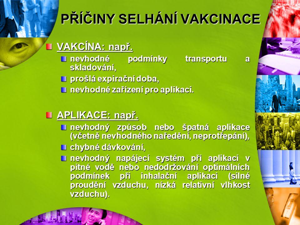 APLIKACE VAKCÍN inj. subkutánní, intramuskulární, intratradermální (myxomatoza králíků) nosní vakciny (např. infekční rhinotracheitida skotu, infekční