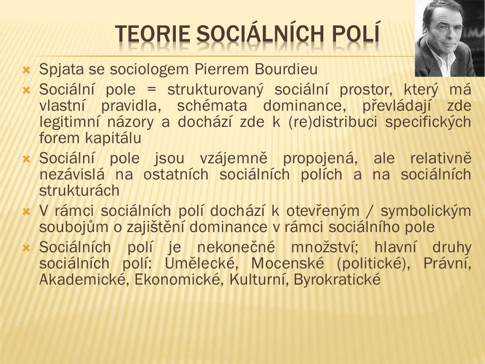  Spjata se sociologem Pierrem Bourdieu  Sociální pole = strukturovaný sociální prostor, který má vlastní pravidla, schémata dominance, převládají zd