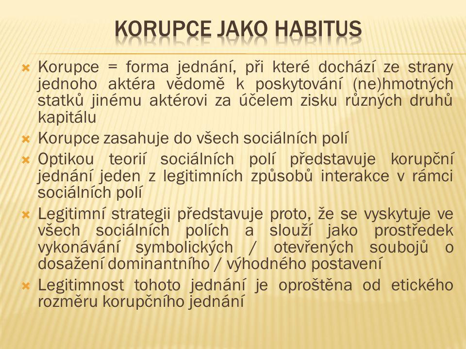 1/ Korupce je forma habitu, který je produktem interakce jedinců v rámci sociálních polí.