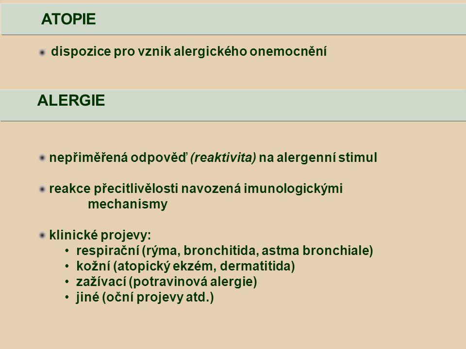 ATOPIE dispozice pro vznik alergického onemocnění ALERGIE nepřiměřená odpověď (reaktivita) na alergenní stimul reakce přecitlivělosti navozená imunolo