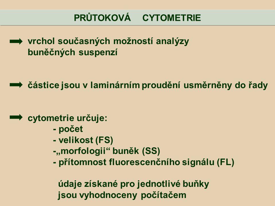 vrchol současných možností analýzy buněčných suspenzí částice jsou v laminárním proudění usměrněny do řady cytometrie určuje: - počet - velikost (FS)