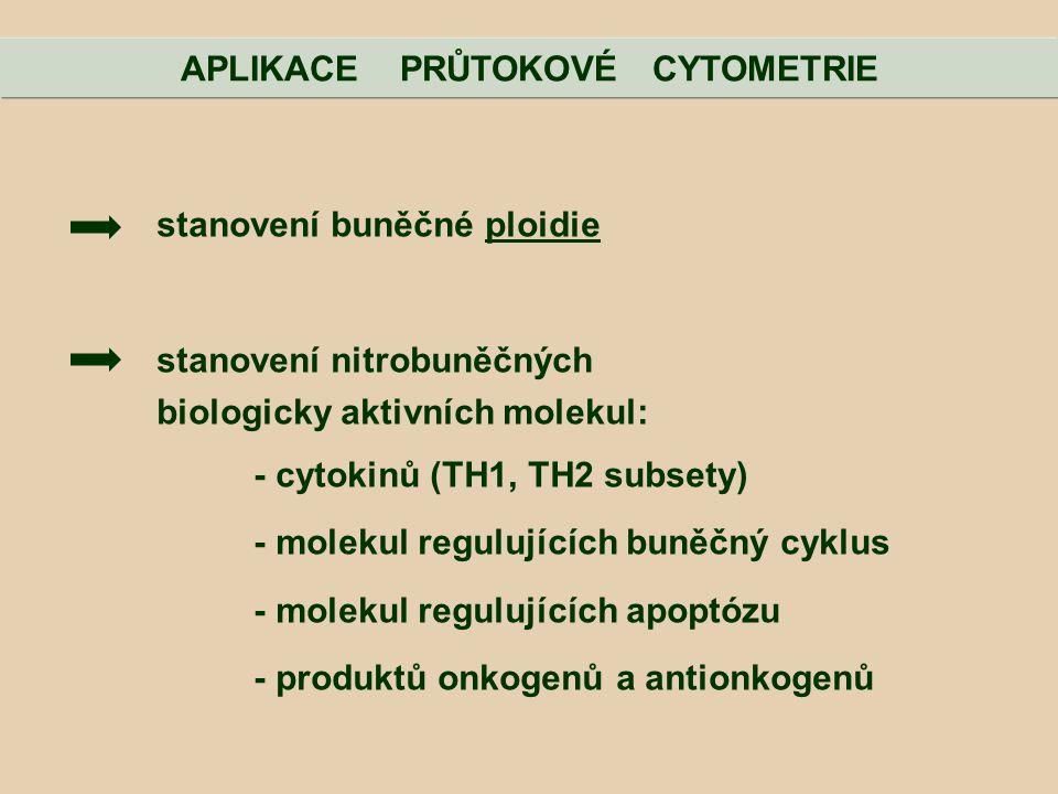 stanovení buněčné ploidie stanovení nitrobuněčných biologicky aktivních molekul: - cytokinů (TH1, TH2 subsety) - molekul regulujících buněčný cyklus -