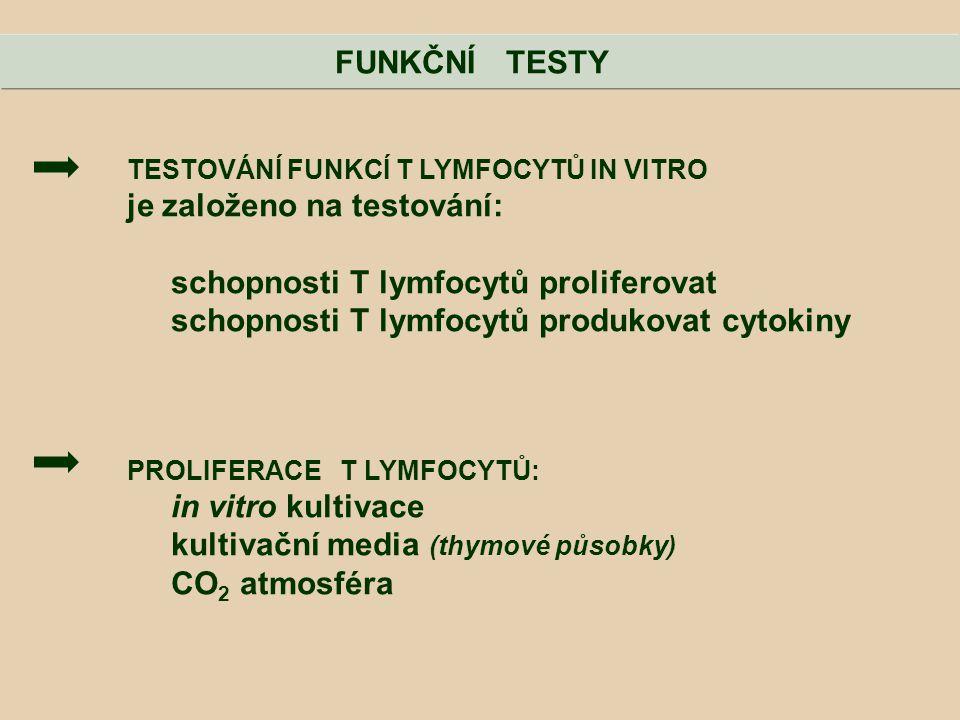 FUNKČNÍ TESTY TESTOVÁNÍ FUNKCÍ T LYMFOCYTŮ IN VITRO je založeno na testování: schopnosti T lymfocytů proliferovat schopnosti T lymfocytů produkovat cy