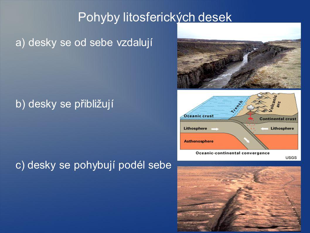 Pohyby litosferických desek a) desky se od sebe vzdalují b) desky se přibližují c) desky se pohybují podél sebe