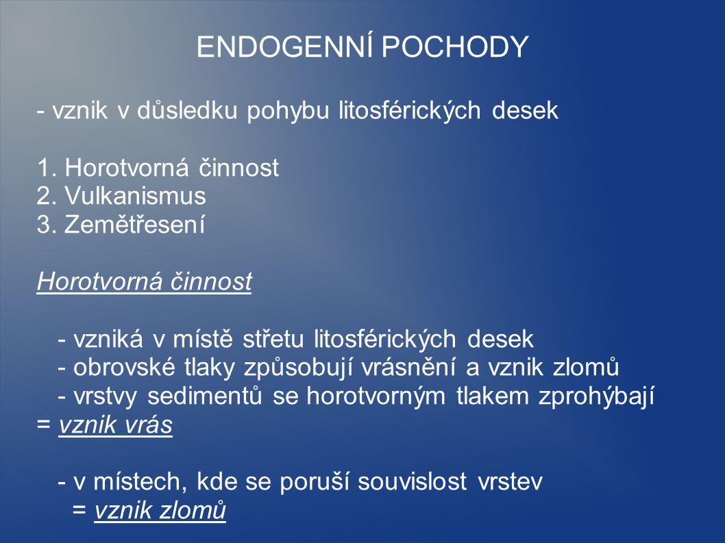 ENDOGENNÍ POCHODY - vznik v důsledku pohybu litosférických desek 1. Horotvorná činnost 2. Vulkanismus 3. Zemětřesení Horotvorná činnost - vzniká v mís