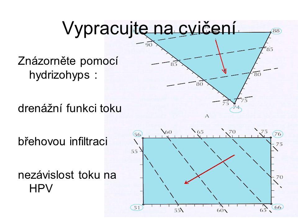 Vypracujte na cvičení Znázorněte pomocí hydrizohyps : drenážní funkci toku břehovou infiltraci nezávislost toku na HPV