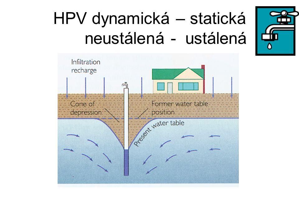 HPV dynamická – statická neustálená - ustálená