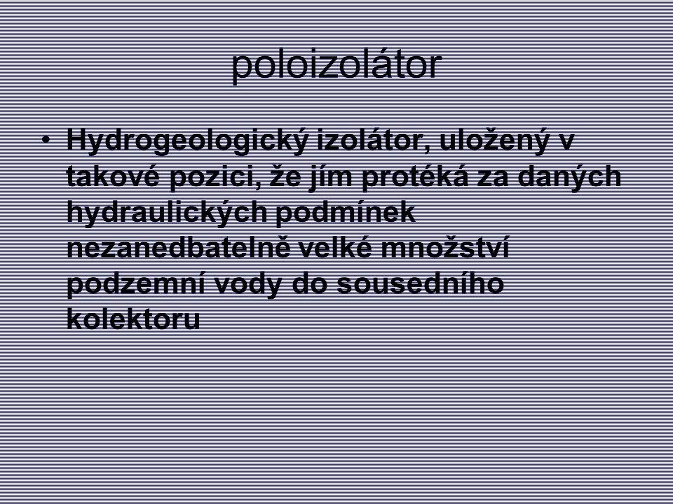 poloizolátor Hydrogeologický izolátor, uložený v takové pozici, že jím protéká za daných hydraulických podmínek nezanedbatelně velké množství podzemní