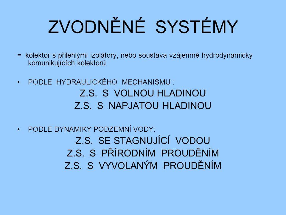 ZVODNĚNÉ SYSTÉMY = kolektor s přilehlými izolátory, nebo soustava vzájemně hydrodynamicky komunikujících kolektorů PODLE HYDRAULICKÉHO MECHANISMU : Z.