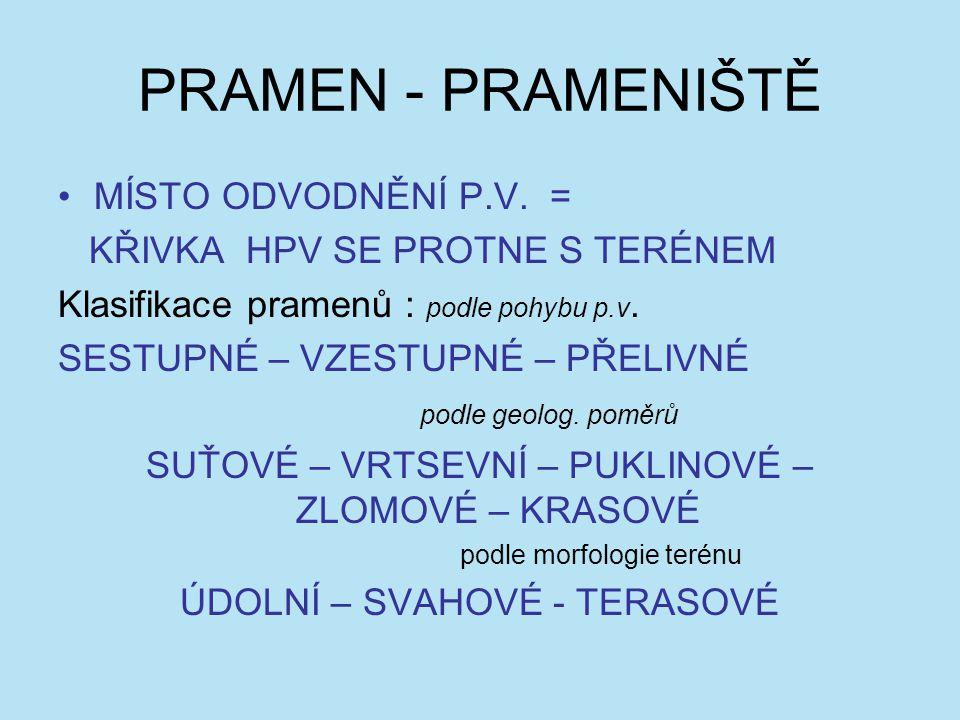 PIEZOMETRICKÁ HPV