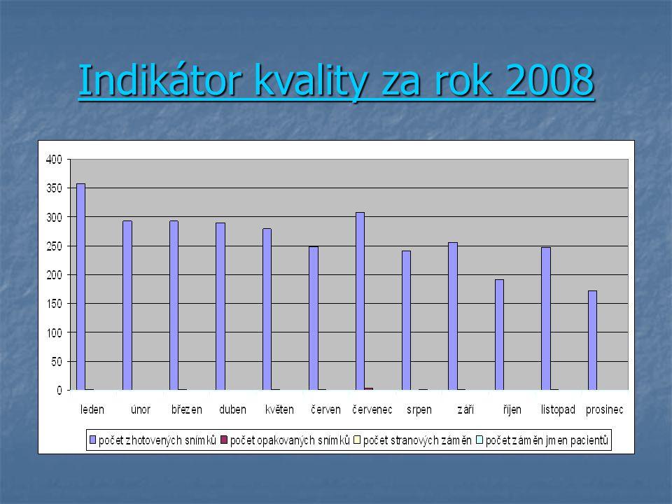 Indikátor kvality za rok 2008
