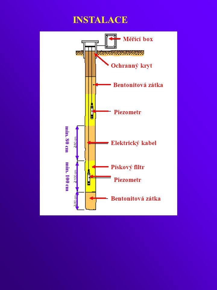 Měřící box Ochranný kryt Bentonitová zátka Piezometr Elektrický kabel Pískový filtr Piezometr Bentonitová zátka min.