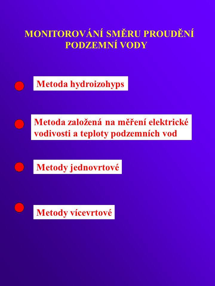MONITOROVÁNÍ SMĚRU PROUDĚNÍ PODZEMNÍ VODY Metoda hydroizohyps Metoda založená na měření elektrické vodivosti a teploty podzemních vod Metody jednovrtové Metody vícevrtové