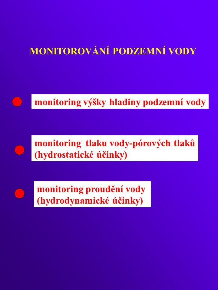 MONITOROVÁNÍ PODZEMNÍ VODY monitoring tlaku vody-pórových tlaků (hydrostatické účinky) monitoring proudění vody (hydrodynamické účinky) monitoring výšky hladiny podzemní vody