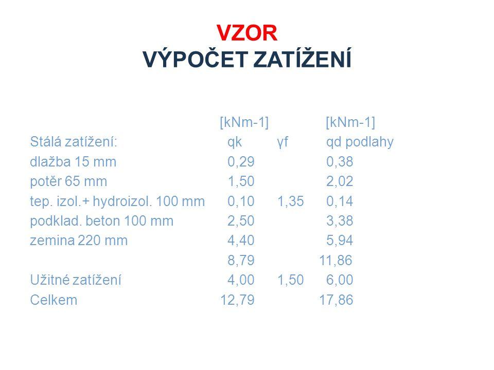 VZOR VÝPOČET ZATÍŽENÍ [kNm-1] [kNm-1] Stálá zatížení:qkγfqd podlahy dlažba 15 mm0,290,38 potěr 65 mm1,502,02 tep.