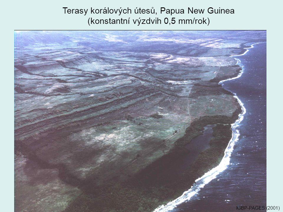 Terasy korálových útesů, Papua New Guinea (konstantní výzdvih 0,5 mm/rok) IGBP-PAGES (2001)