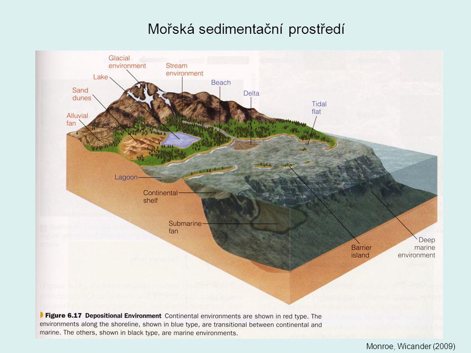Mořská sedimentační prostředí Monroe, Wicander (2009)