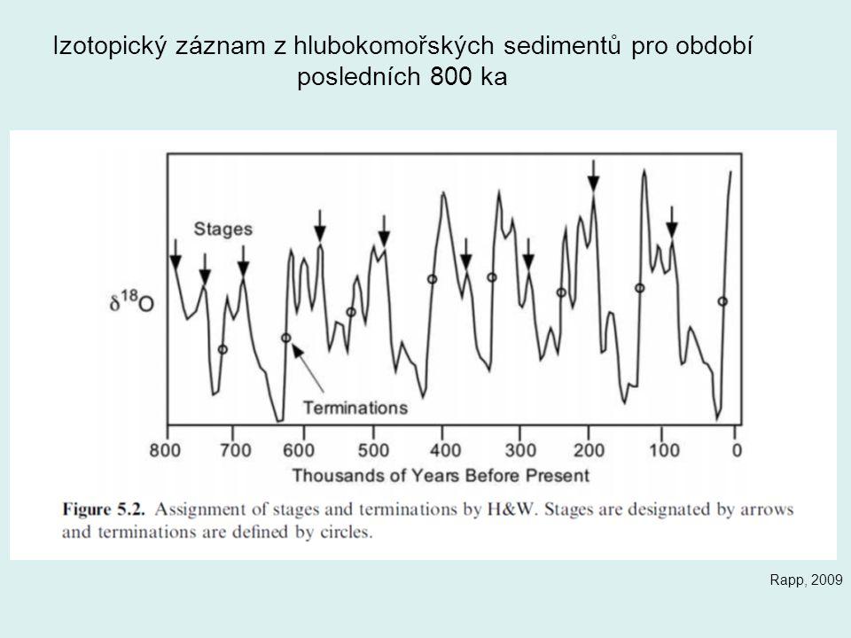 Izotopický záznam z hlubokomořských sedimentů pro období posledních 800 ka Rapp, 2009