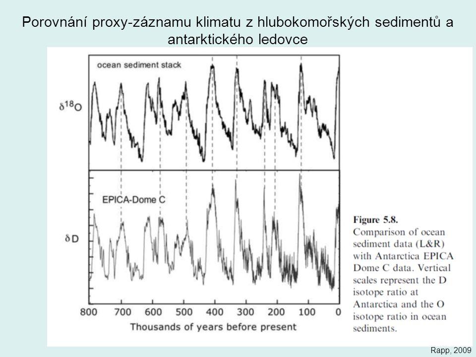 Porovnání proxy-záznamu klimatu z hlubokomořských sedimentů a antarktického ledovce Rapp, 2009
