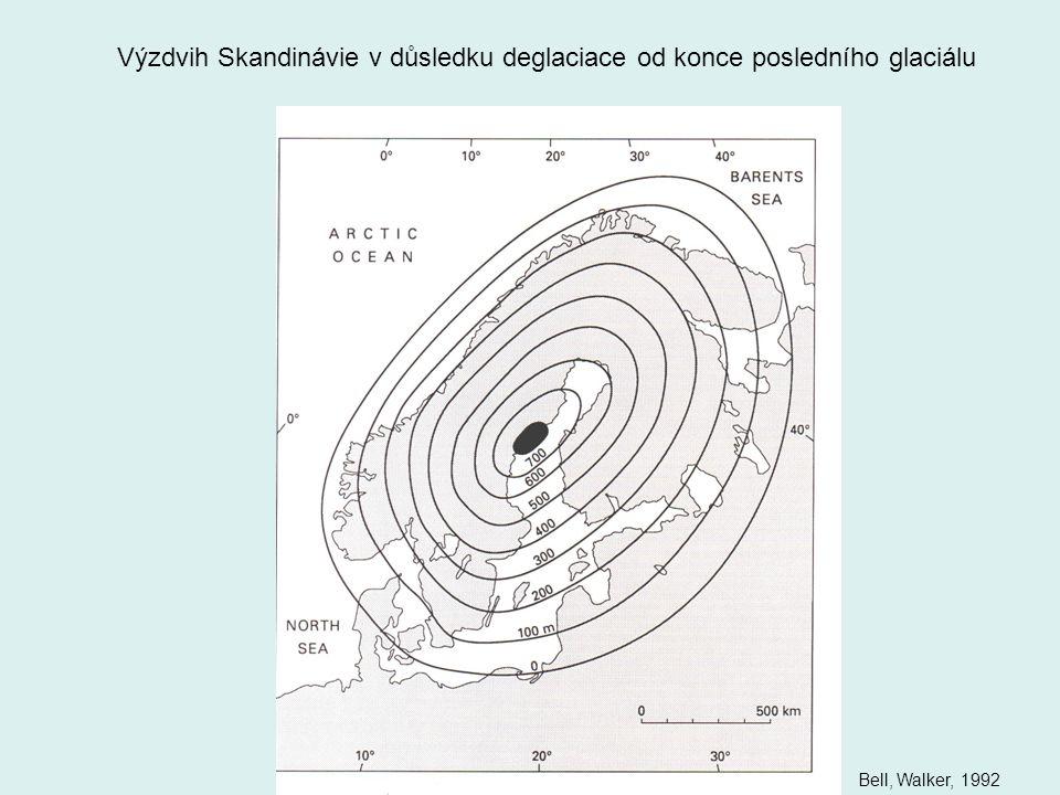 Výzdvih Skandinávie v důsledku deglaciace od konce posledního glaciálu Bell, Walker, 1992