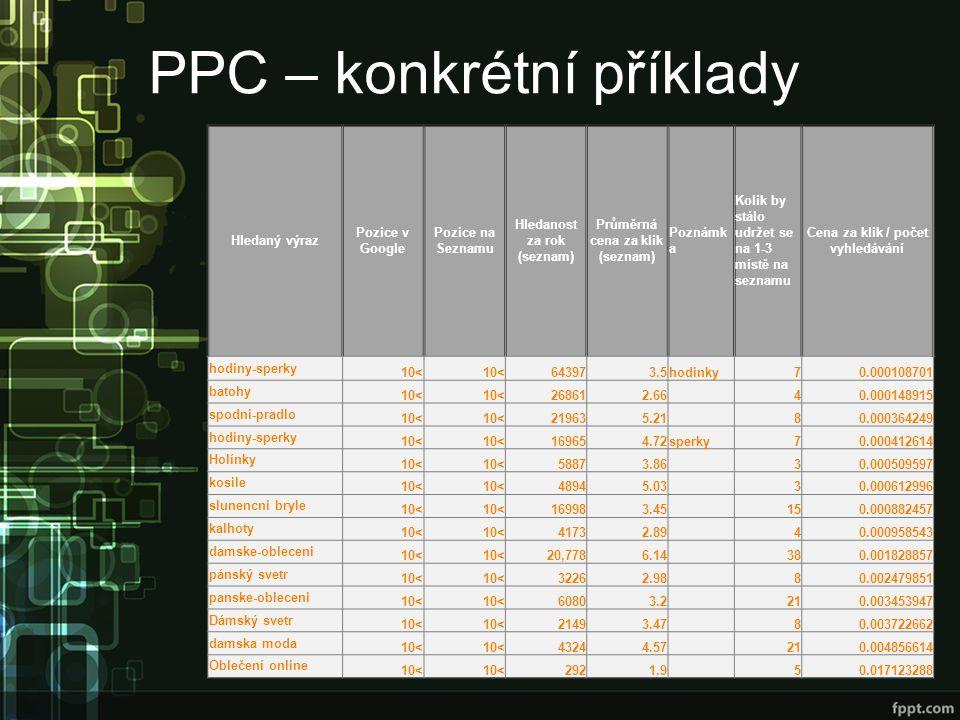 PPC – konkrétní příklady Hledaný výraz Pozice v Google Pozice na Seznamu Hledanost za rok (seznam) Průměrná cena za klik (seznam) Poznámk a Kolik by stálo udržet se na 1-3 místě na seznamu Cena za klik / počet vyhledávání hodiny-sperky 10< 643973.5hodinky70.000108701 batohy 10< 268612.66 40.000148915 spodni-pradlo 10< 219635.21 80.000364249 hodiny-sperky 10< 169654.72sperky70.000412614 Holínky 10< 58873.86 30.000509597 kosile 10< 48945.03 30.000612996 slunencni bryle 10< 169983.45 150.000882457 kalhoty 10< 41732.89 40.000958543 damske-obleceni 10< 20,7786.14 380.001828857 pánský svetr 10< 32262.98 80.002479851 panske-obleceni 10< 60803.2 210.003453947 Dámský svetr 10< 21493.47 80.003722662 damska moda 10< 43244.57 210.004856614 Oblečení online 10< 2921.9 50.017123288