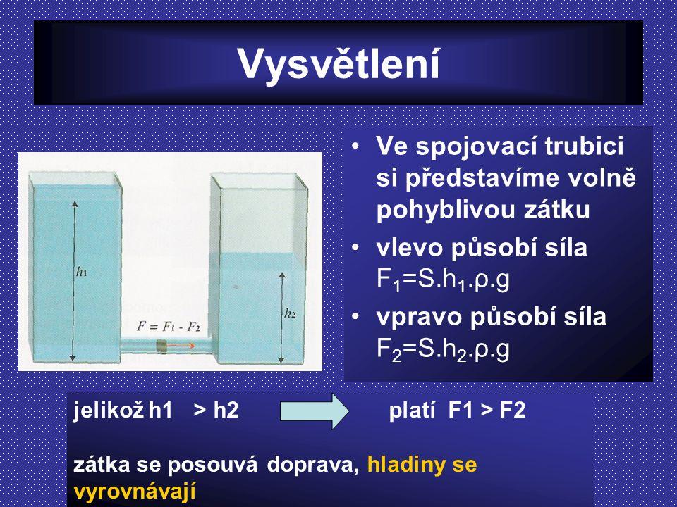 Splachovací záchod Voda ve splachovací části je nad úrovní vody v míse Po odstranění záklopky proudí voda do nádržky díky principu spojených nádob