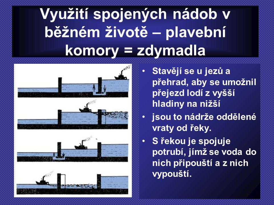 Využití spojených nádob v běžném životě – plavební komory = zdymadla Stavějí se u jezů a přehrad, aby se umožnil přejezd lodí z vyšší hladiny na nižší