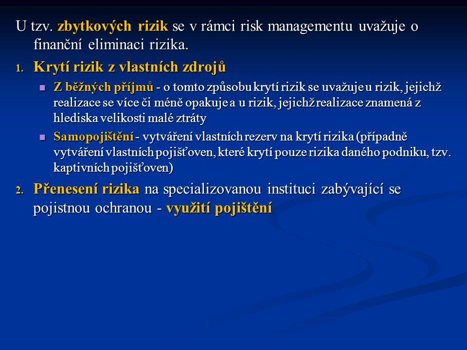 U tzv. zbytkových rizik se v rámci risk managementu uvažuje o finanční eliminaci rizika.