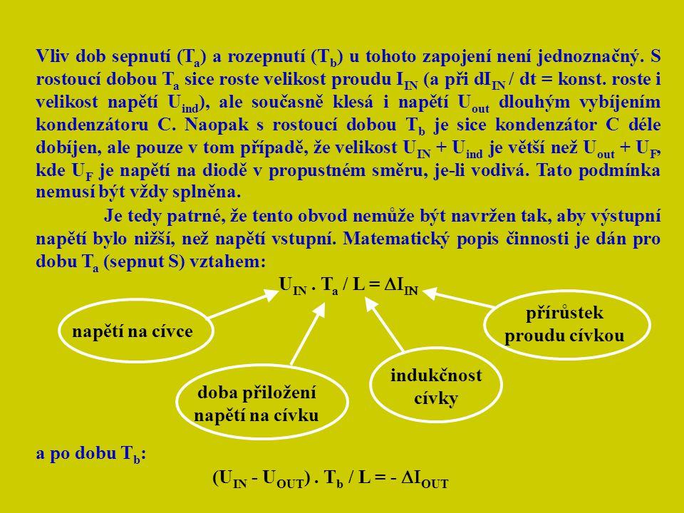 Vliv dob sepnutí (T a ) a rozepnutí (T b ) u tohoto zapojení není jednoznačný.
