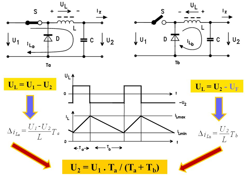 U L = U 1 – U 2 U L = U 2 - U F U 2 = U 1. T a / (T a + T b )