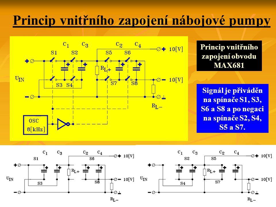 Princip vnitřního zapojení nábojové pumpy Princip vnitřního zapojení obvodu MAX681 Signál je přiváděn na spínače S1, S3, S6 a S8 a po negaci na spínač