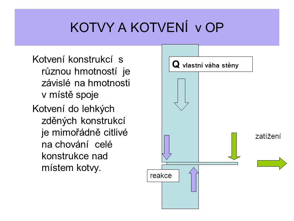 KOTVY A KOTVENÍ v OP Kotvení konstrukcí s různou hmotností je závislé na hmotnosti v místě spoje Kotvení do lehkých zděných konstrukcí je mimořádně citlivé na chování celé konstrukce nad místem kotvy.