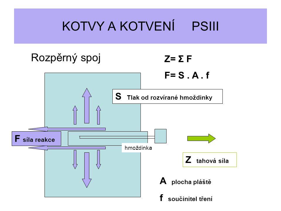 KOTVY A KOTVENÍ PSIII Rozpěrný spoj F síla reakce Z tahová síla S Tlak od rozvírané hmoždinky Z= Σ F F= S. A. f hmoždinka A plocha pláště f součinitel