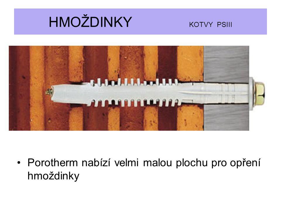 HMOŽDINKY KOTVY PSIII Porotherm nabízí velmi malou plochu pro opření hmoždinky