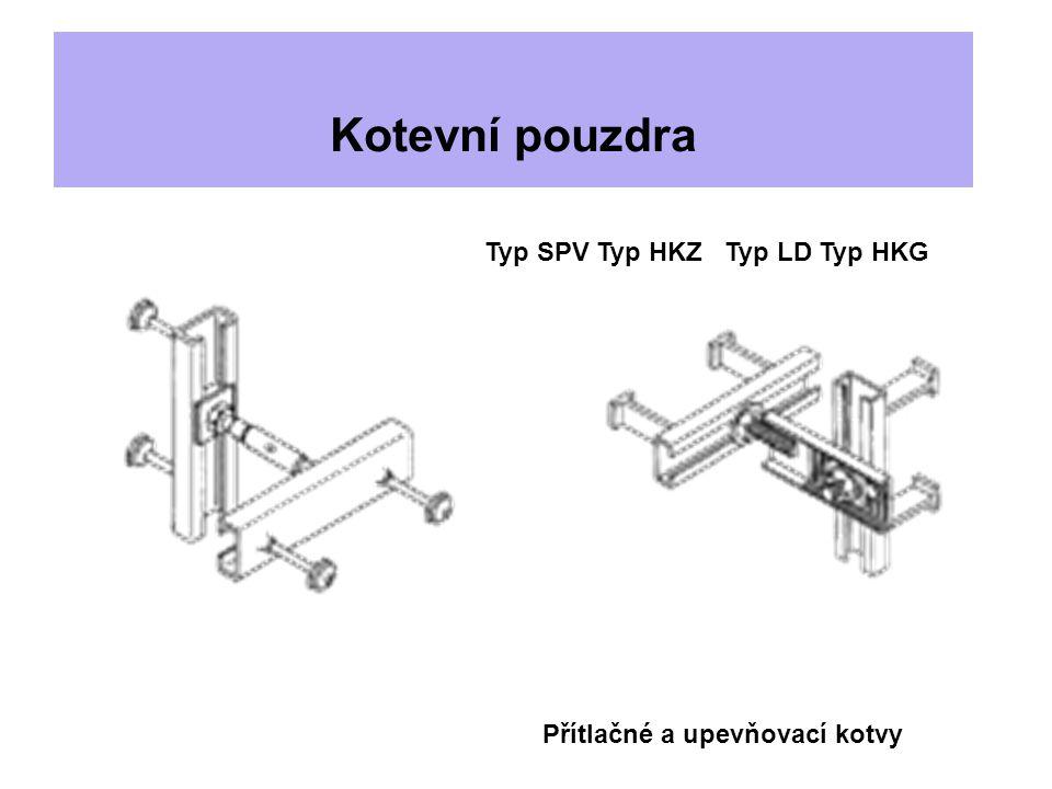 Kotevní pouzdra Typ SPV Typ HKZ Typ LD Typ HKG Přítlačné a upevňovací kotvy