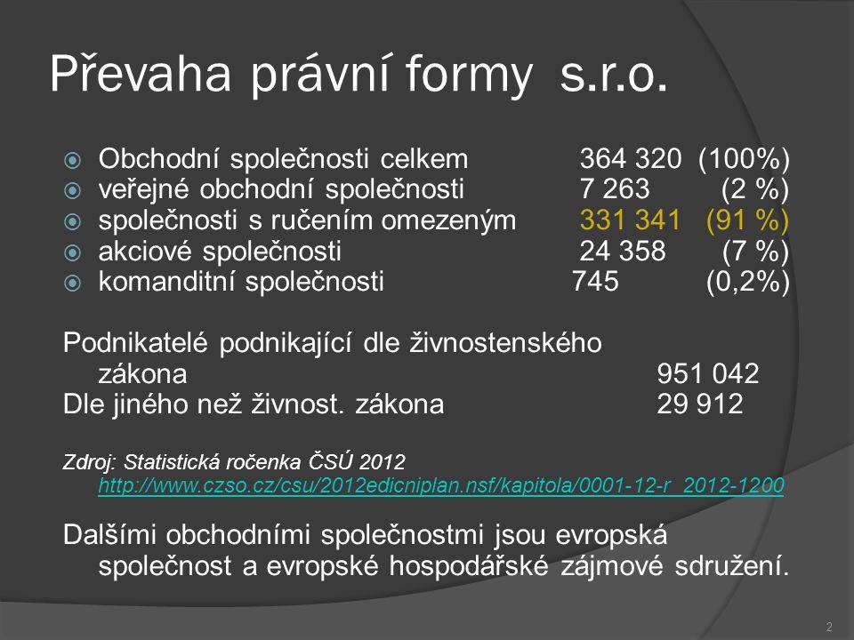 Převaha právní formy s.r.o.  Obchodní společnosti celkem 364 320 (100%)  veřejné obchodní společnosti 7 263 (2 %)  společnosti s ručením omezeným 3