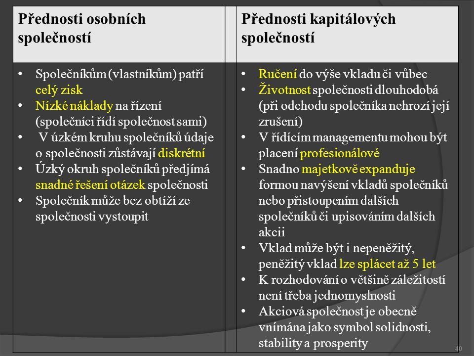 Přednosti osobních společností Přednosti kapitálových společností Společníkům (vlastníkům) patří celý zisk Nízké náklady na řízení (společníci řídí sp