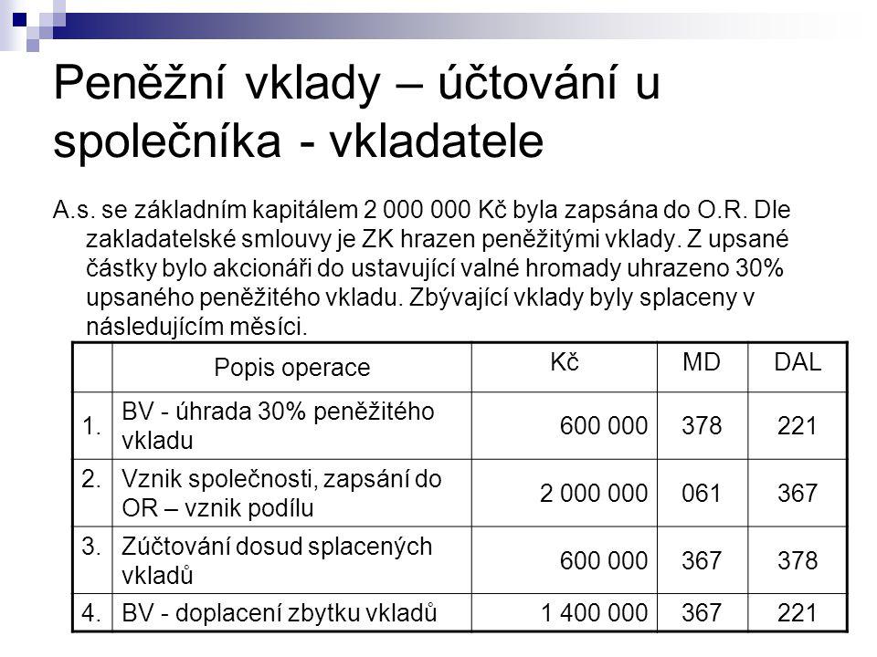 Peněžní vklady – účtování u společníka - vkladatele A.s. se základním kapitálem 2 000 000 Kč byla zapsána do O.R. Dle zakladatelské smlouvy je ZK hraz