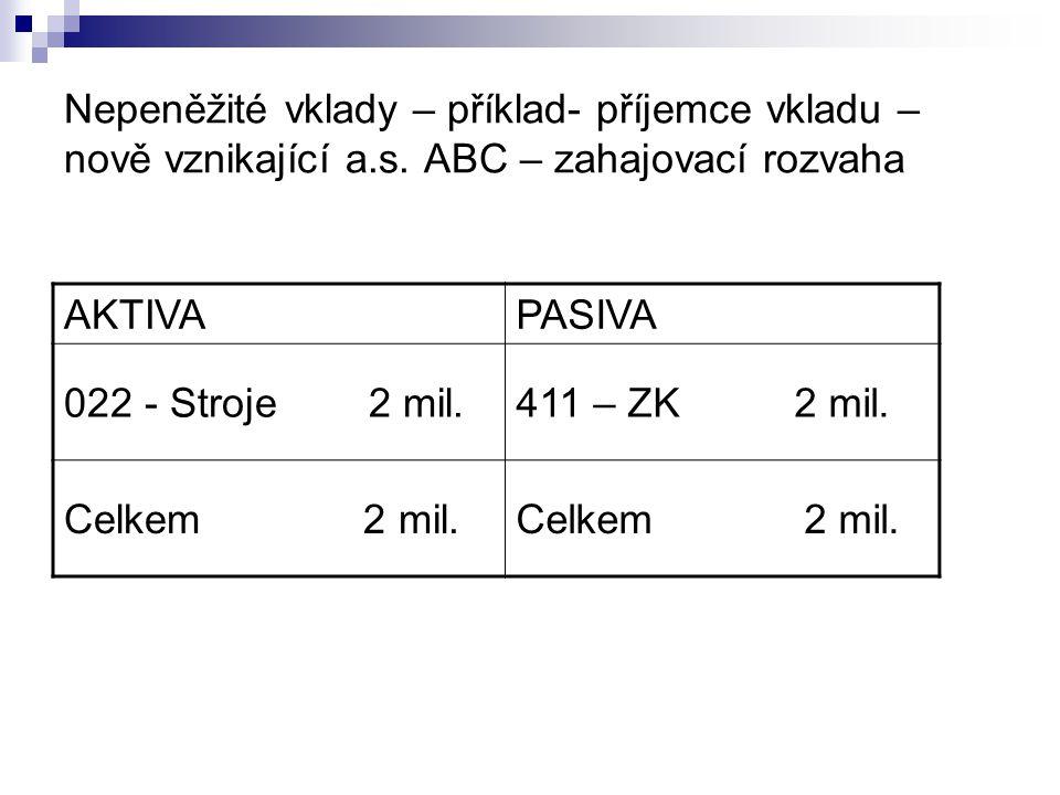 Nepeněžité vklady – příklad- příjemce vkladu – nově vznikající a.s. ABC – zahajovací rozvaha AKTIVAPASIVA 022 - Stroje 2 mil.411 – ZK 2 mil. Celkem 2