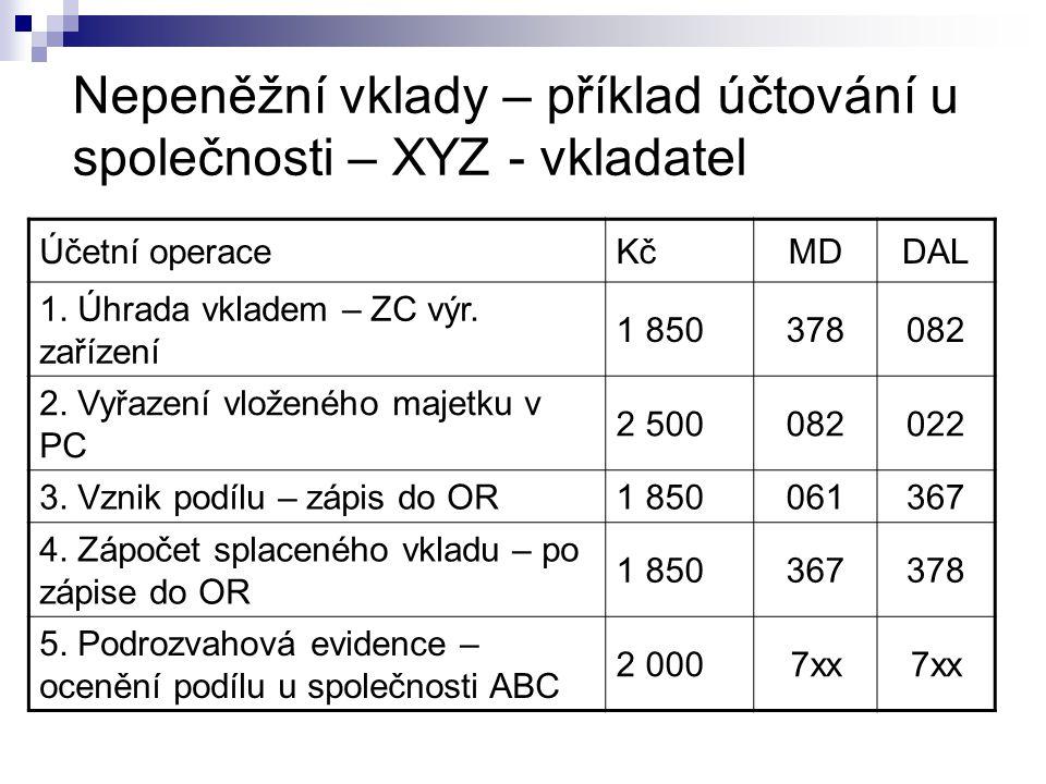 Nepeněžní vklady – příklad účtování u společnosti – XYZ - vkladatel Účetní operaceKčMDDAL 1. Úhrada vkladem – ZC výr. zařízení 1 850378082 2. Vyřazení