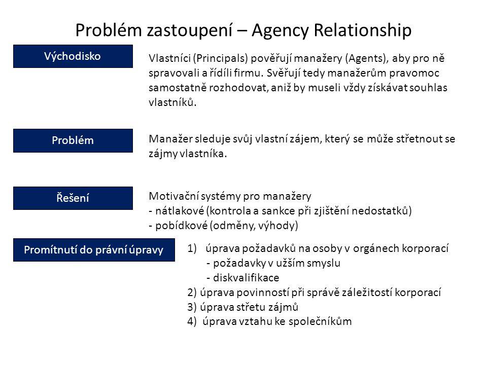 Problém zastoupení – Agency Relationship Východisko Vlastníci (Principals) pověřují manažery (Agents), aby pro ně spravovali a řídíli firmu.