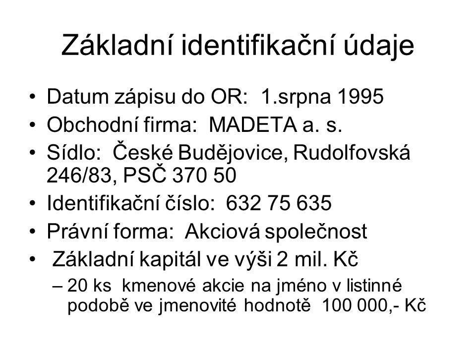 Základní identifikační údaje Datum zápisu do OR: 1.srpna 1995 Obchodní firma: MADETA a.