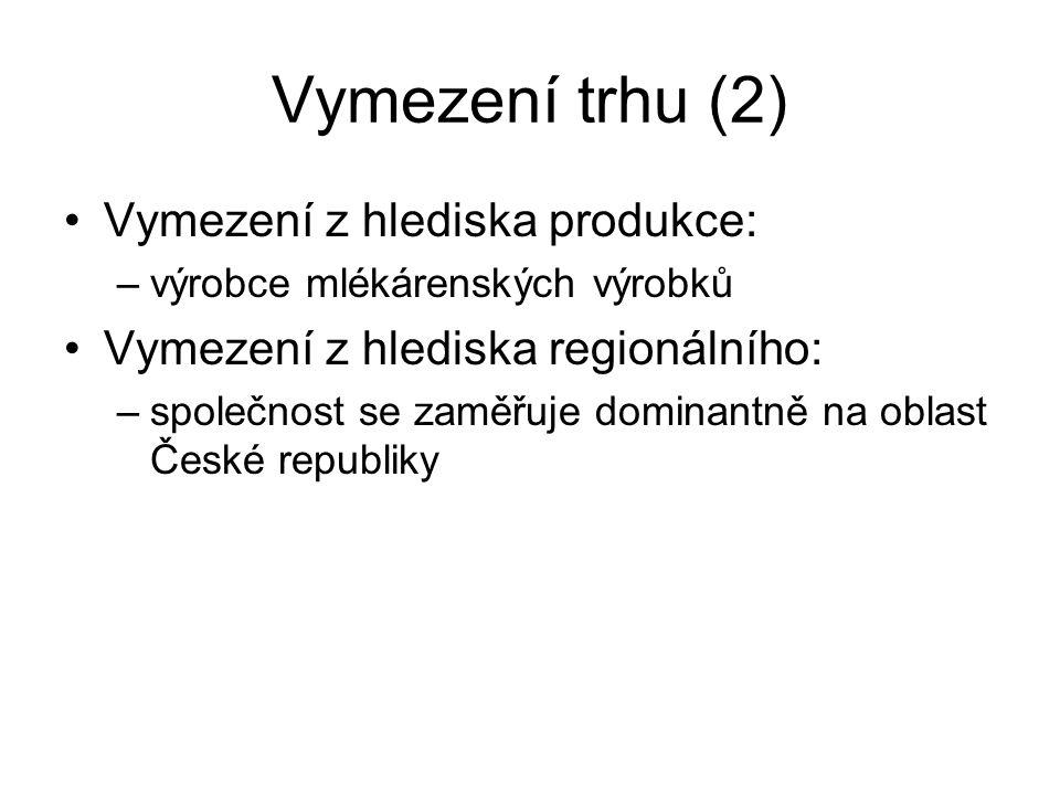 Vymezení trhu (2) Vymezení z hlediska produkce: –výrobce mlékárenských výrobků Vymezení z hlediska regionálního: –společnost se zaměřuje dominantně na oblast České republiky