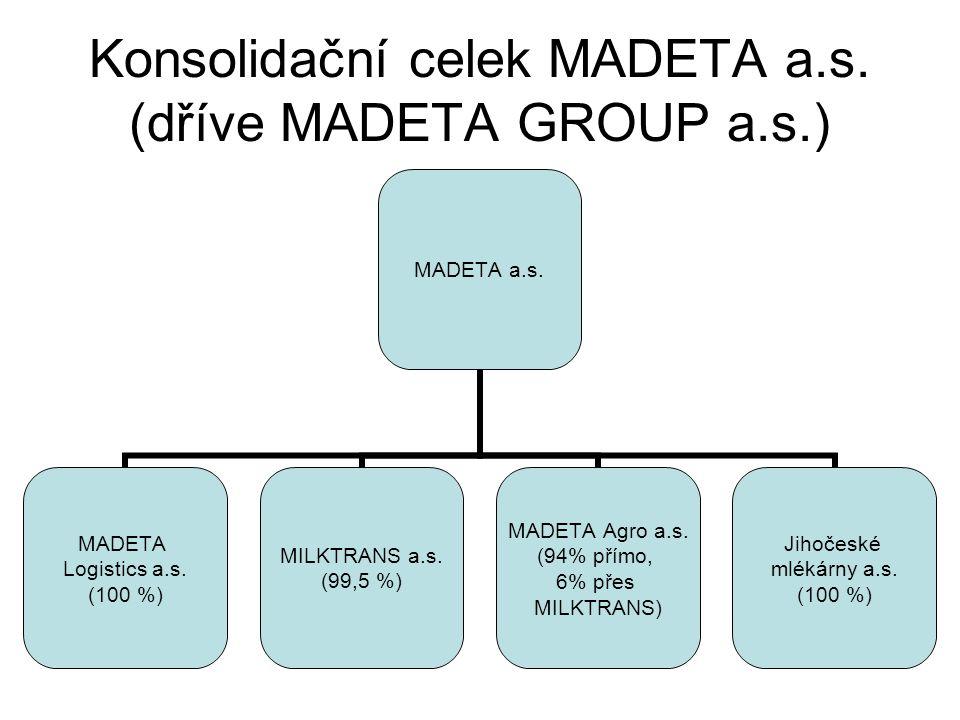 Konsolidační celek MADETA a.s.(dříve MADETA GROUP a.s.) MADETA a.s.
