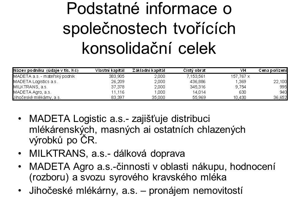 Podstatné informace o společnostech tvořících konsolidační celek MADETA Logistic a.s.- zajišťuje distribuci mlékárenských, masných ai ostatních chlazených výrobků po ČR.