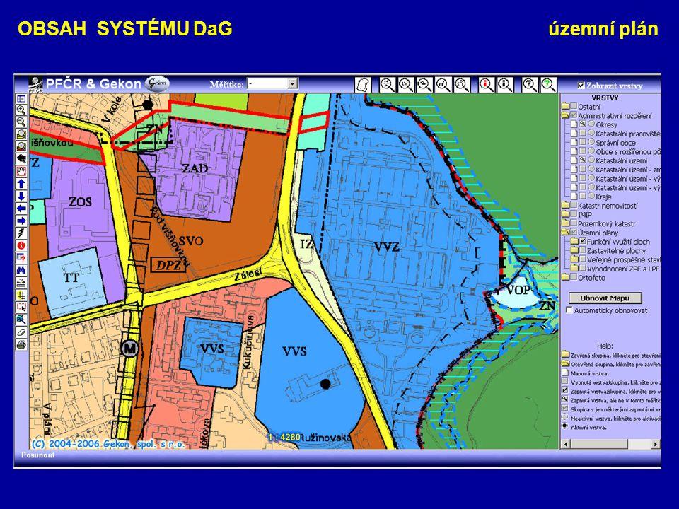 OBSAH SYSTÉMU DaG územní plán