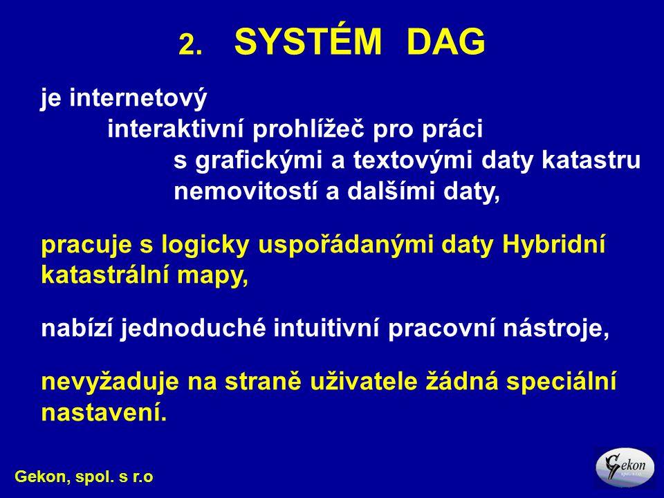 OBSAH SYSTÉMU DaG struktura vrstev Gekon, spol. s r.o