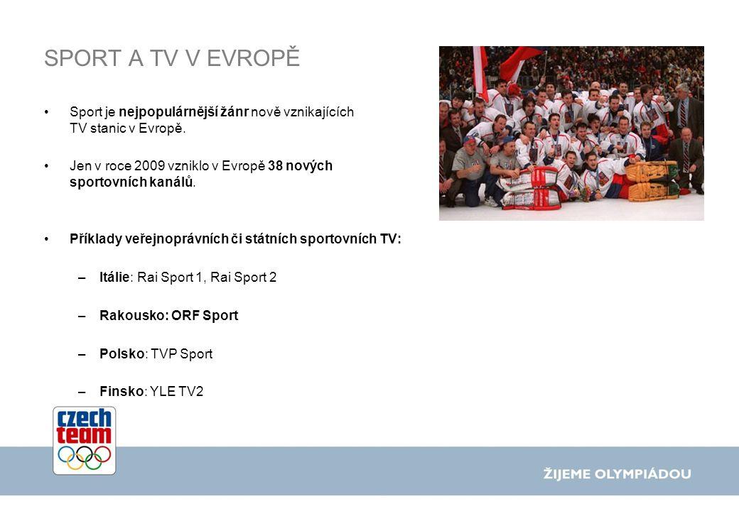 SPORT A TV V EVROPĚ Sport je nejpopulárnější žánr nově vznikajících TV stanic v Evropě.